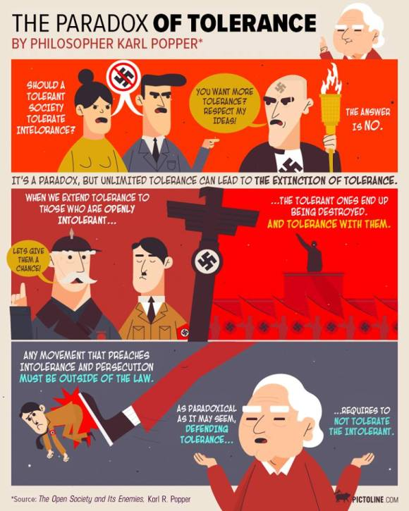 paradox of tolerance