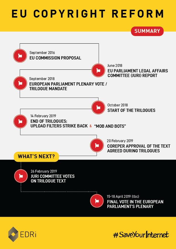Copyright_timeline_infographics_20190220