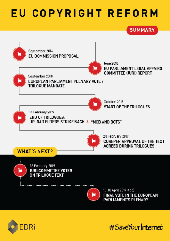 Copyright_timeline_infographics_20190220