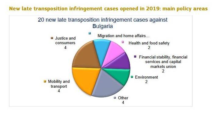 2019-national-factsheet-bulgaria_en.pdf_-_2020-07-31