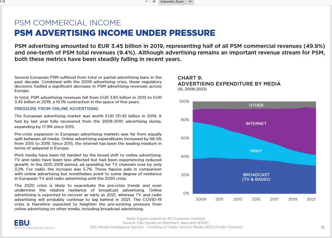 Funding_of_PSM_2020_(Public)_-_EBU-MIS-Funding_of_PSM_2020_Public.pdf_-_2020-12-16_11.30.17
