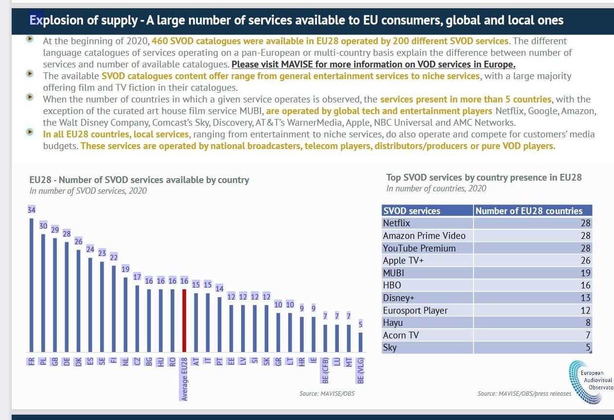 Trends_in_the_VOD_Market_in_EU28_-_Final_version_-_1680a1511a_-_2021-02-09_18.31.28